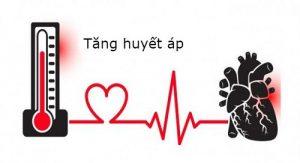 Cách hạ huyết áp nhanh tại nhà
